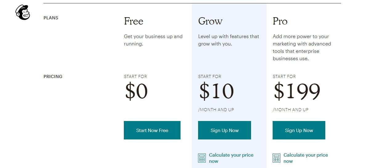Цены на пакеты MailChimp